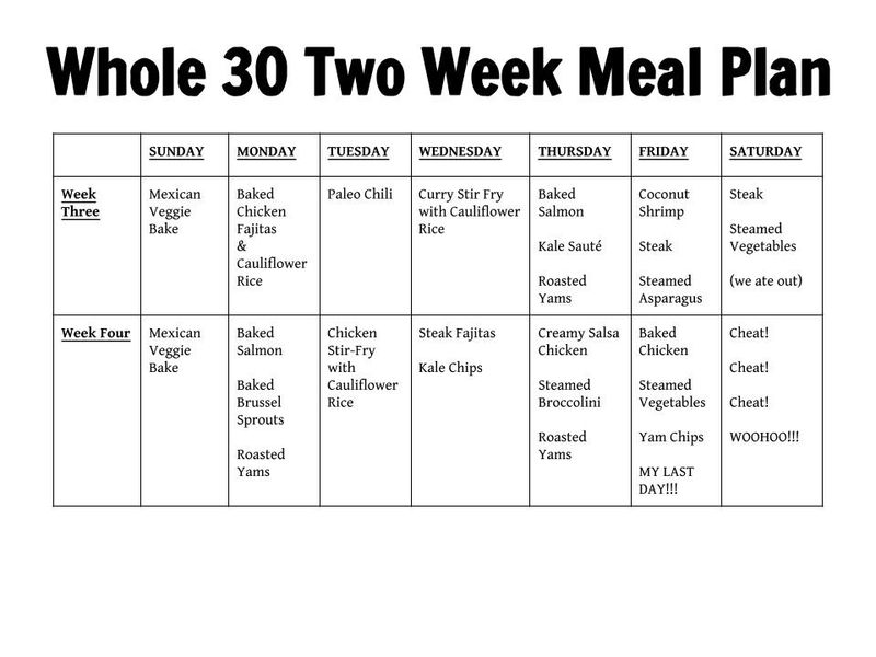 30 day weight loss meal planner