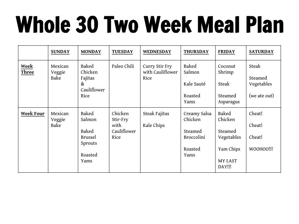 Whole 30 Meal Plan - Part 2 - she talks